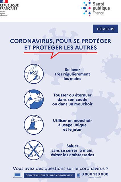 Lutte contre le Coronavirus: gestes barrière